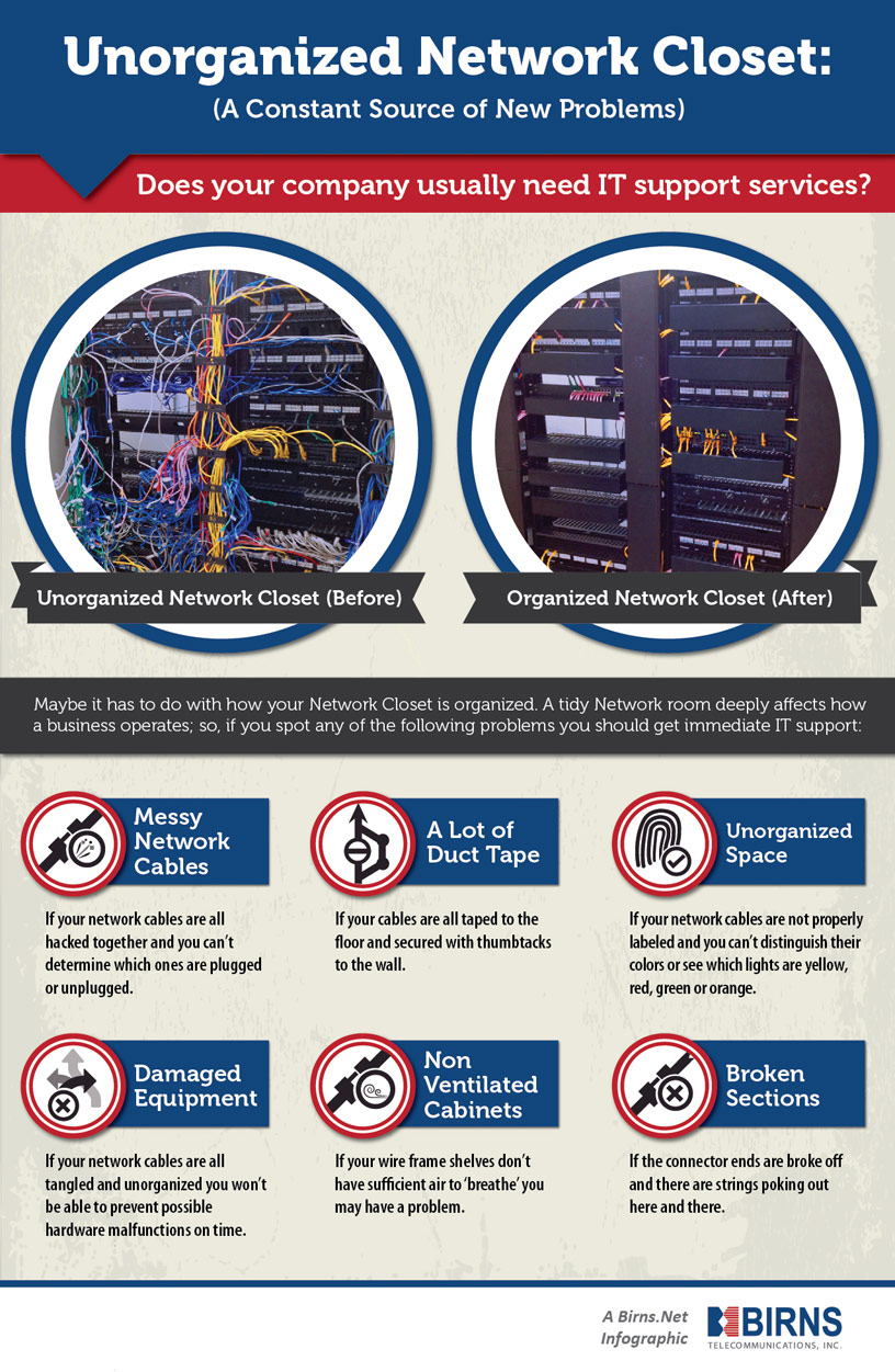Data_Network_Closet_Infographic